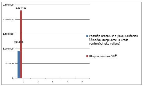 razminiranje-socijalno-gospodarske-infrastrukture-smz-2